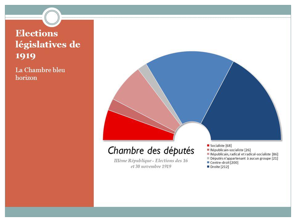 Superbe 20 Elections Législatives De 1919. La Chambre Bleu Horizon