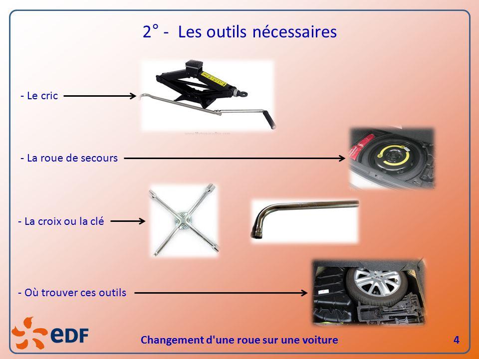 formation changement d une roue sur une voiture ppt t l charger. Black Bedroom Furniture Sets. Home Design Ideas