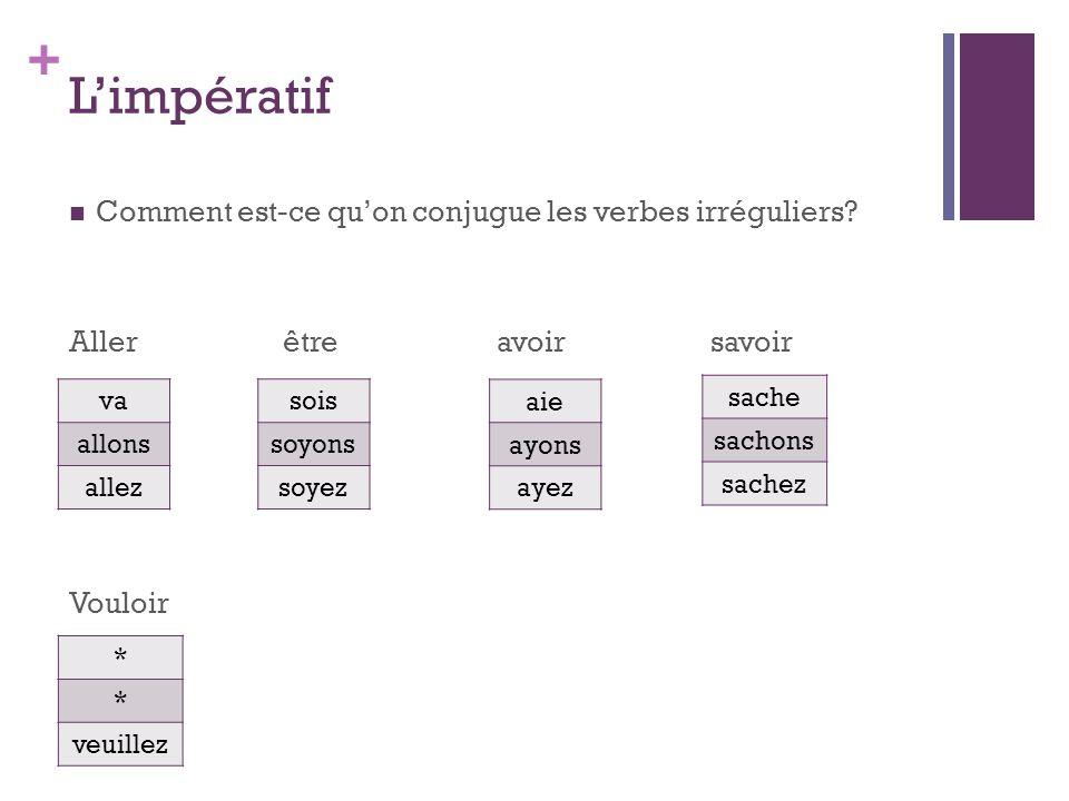 Le Present Et L Imperatif Ppt Video Online Telecharger