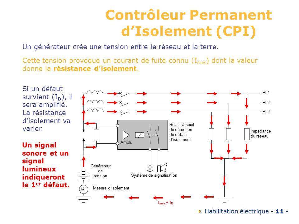 Controleur De Courant Electrique Gre32 Napanonprofits