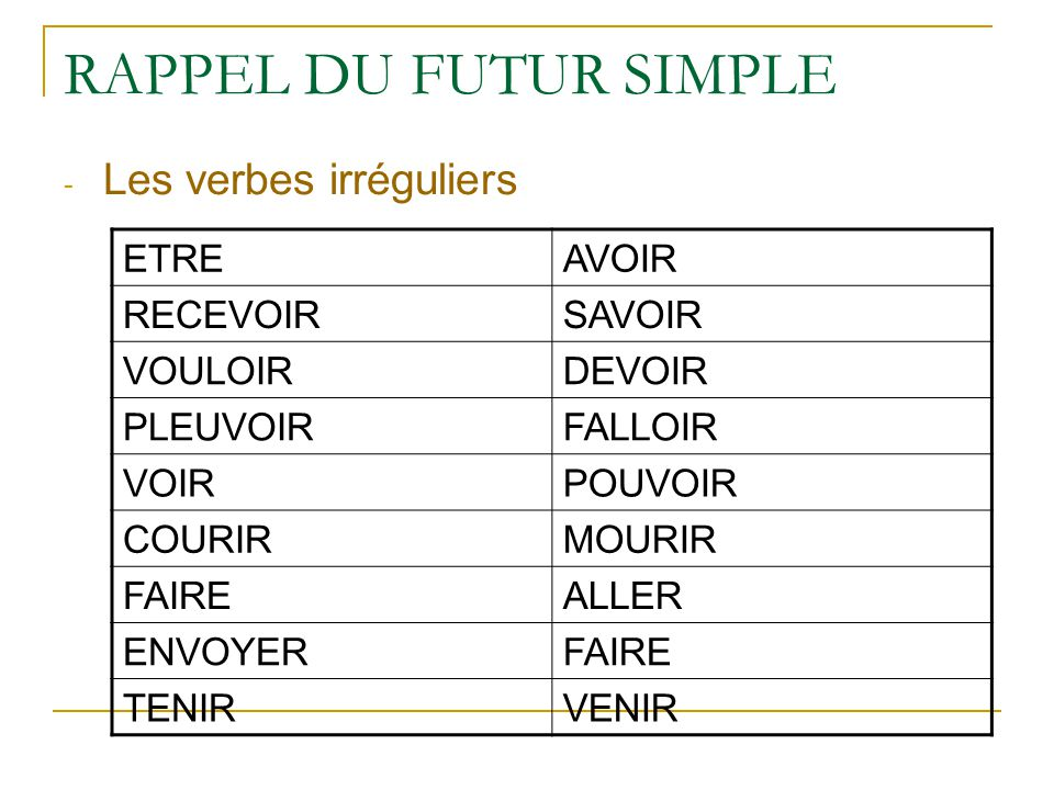 Le Futur Et Le Futur Anterieur Ppt Video Online Telecharger