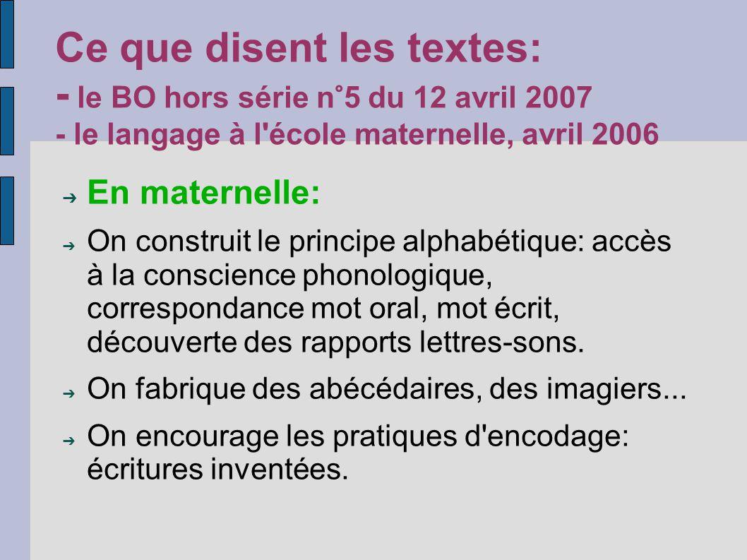 Les Traces écrites En Maternelle Ppt Télécharger