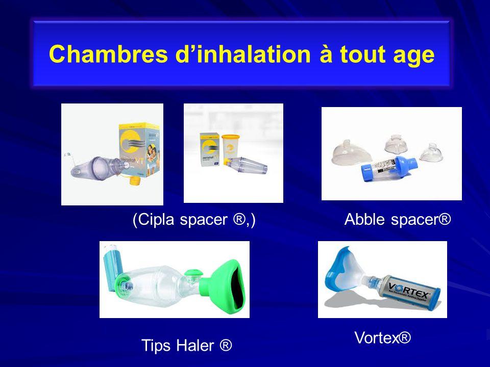 8ème Journée de Pédiatrie Pratique Ain-Temouchent 08/Mai/ ppt video on
