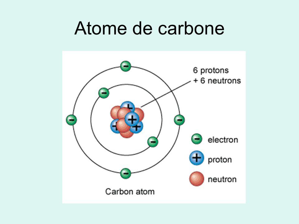 le dioxyde d azote est il compressible nous quipons la maison avec des machines. Black Bedroom Furniture Sets. Home Design Ideas