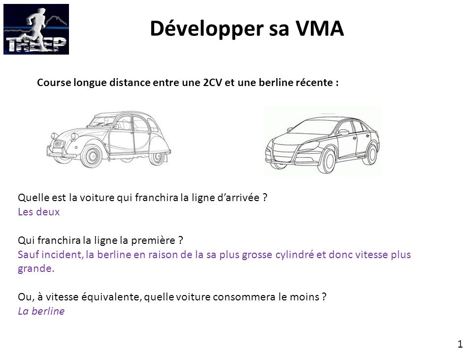 d velopper sa vma course longue distance entre une 2cv et une berline r cente quelle est la. Black Bedroom Furniture Sets. Home Design Ideas