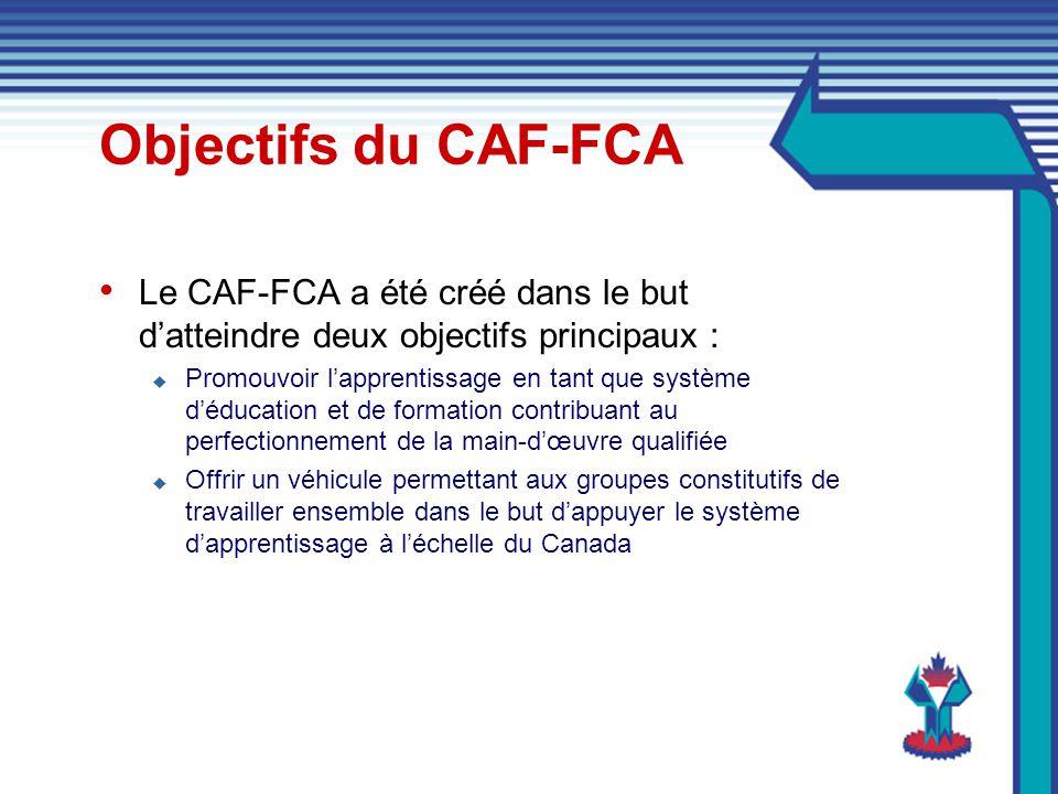 Caf Fca Promotion De L Apprentissage Et Des Metiers Specialises