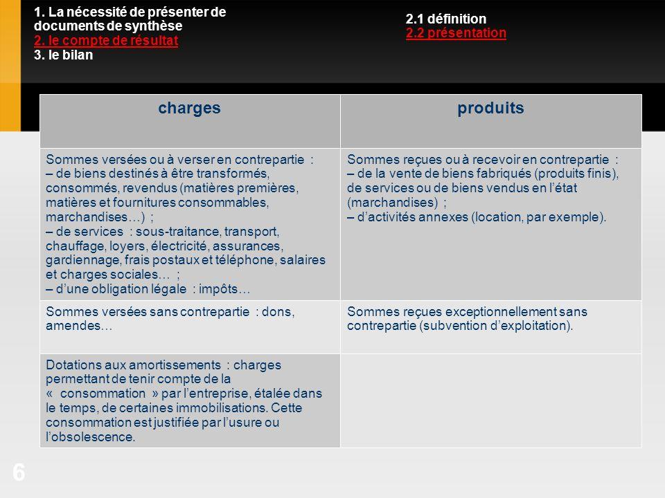 module la d couverte de l 39 entreprise th me 5 les comptes annuels ppt video online t l charger. Black Bedroom Furniture Sets. Home Design Ideas