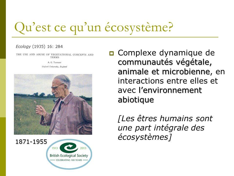 Comprendre Les Liens Entre Biodiversité Et Services Des écosystèmes