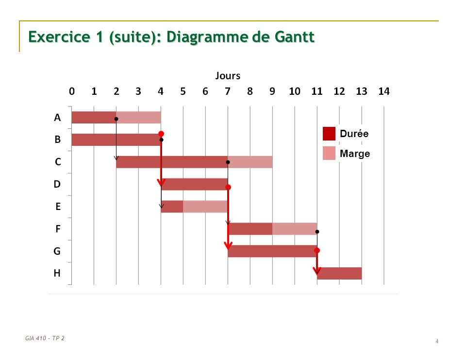Gia 410 etienne portelance ing pmp louis parent ing mba ppt exercice 1 suite diagramme de gantt ccuart Image collections