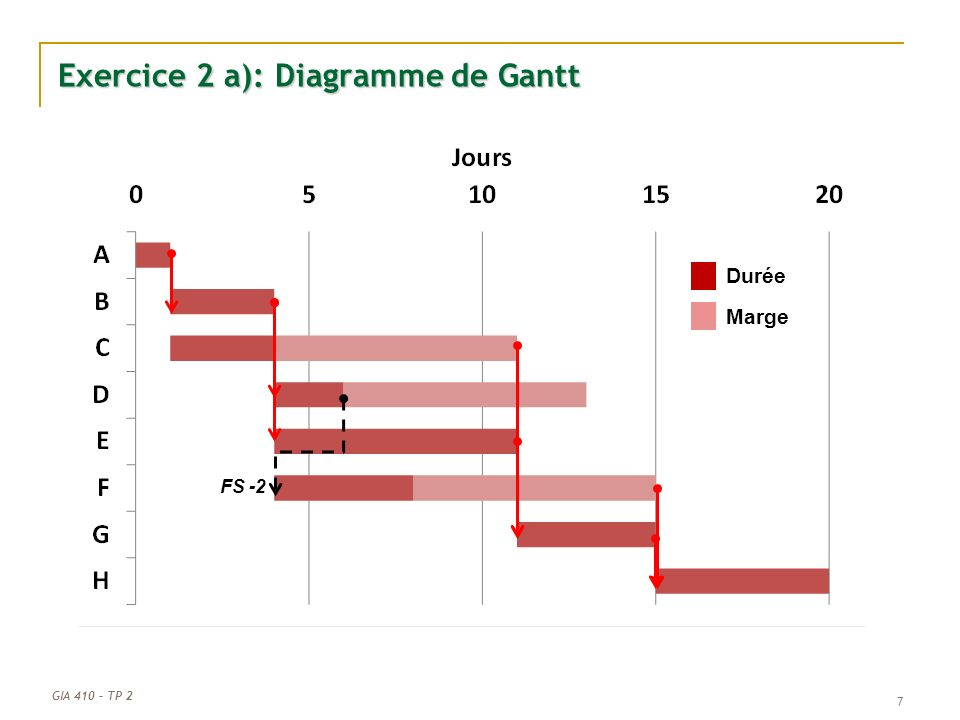 Gia 410 etienne portelance ing pmp louis parent ing mba ppt exercice 2 a diagramme de gantt ccuart Image collections