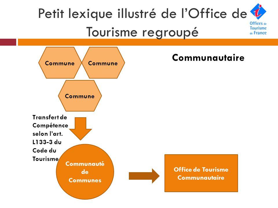 info for ffd59 f30a7 Petit lexique illustré de l Office de Tourisme regroupé