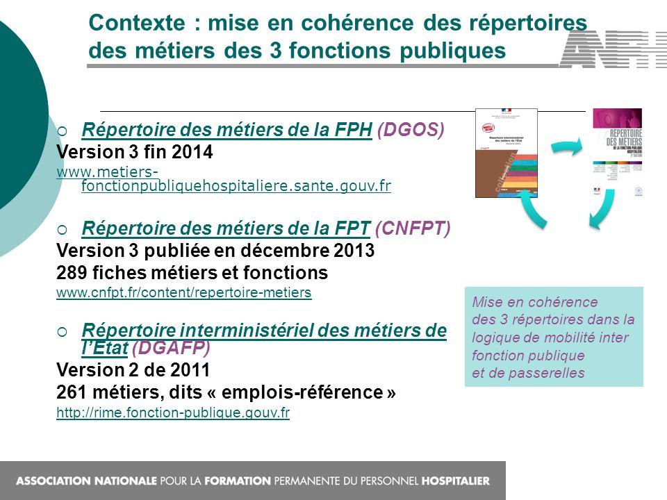 Repertoire Des Metiers De La Fph Et Guide Des Metiers Ppt