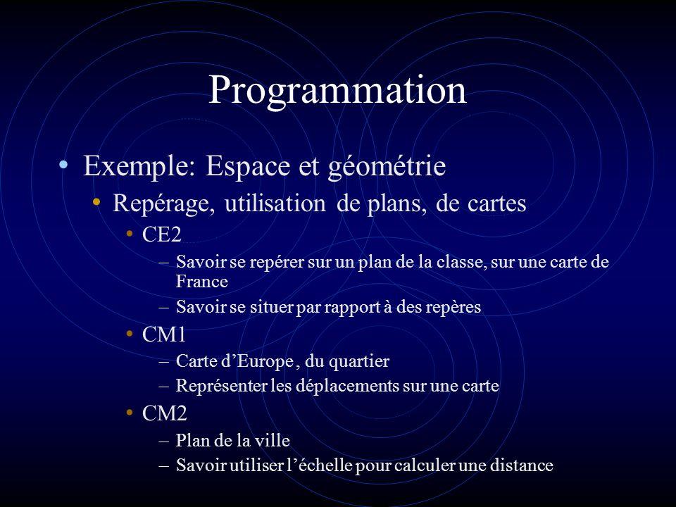Carte De Leurope Pour Ce2.Mathematiques Au Cycle 3 Ppt Telecharger