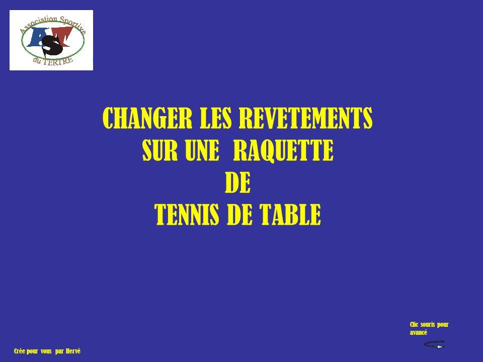 Changer Les Revetements Sur Une Raquette De Tennis De Table Ppt