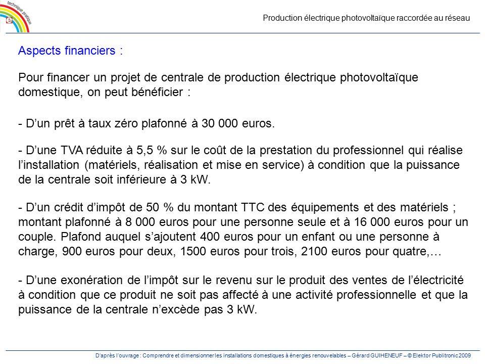 production électrique photovoltaïque raccordée au réseau - ppt