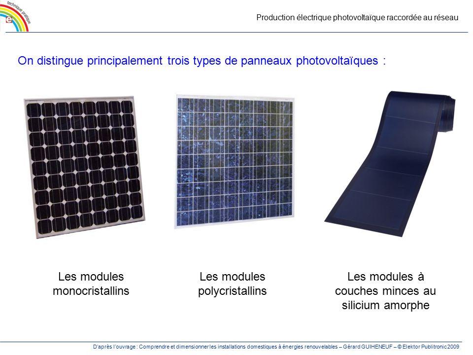 production lectrique photovolta que raccord e au r seau ppt t l charger. Black Bedroom Furniture Sets. Home Design Ideas