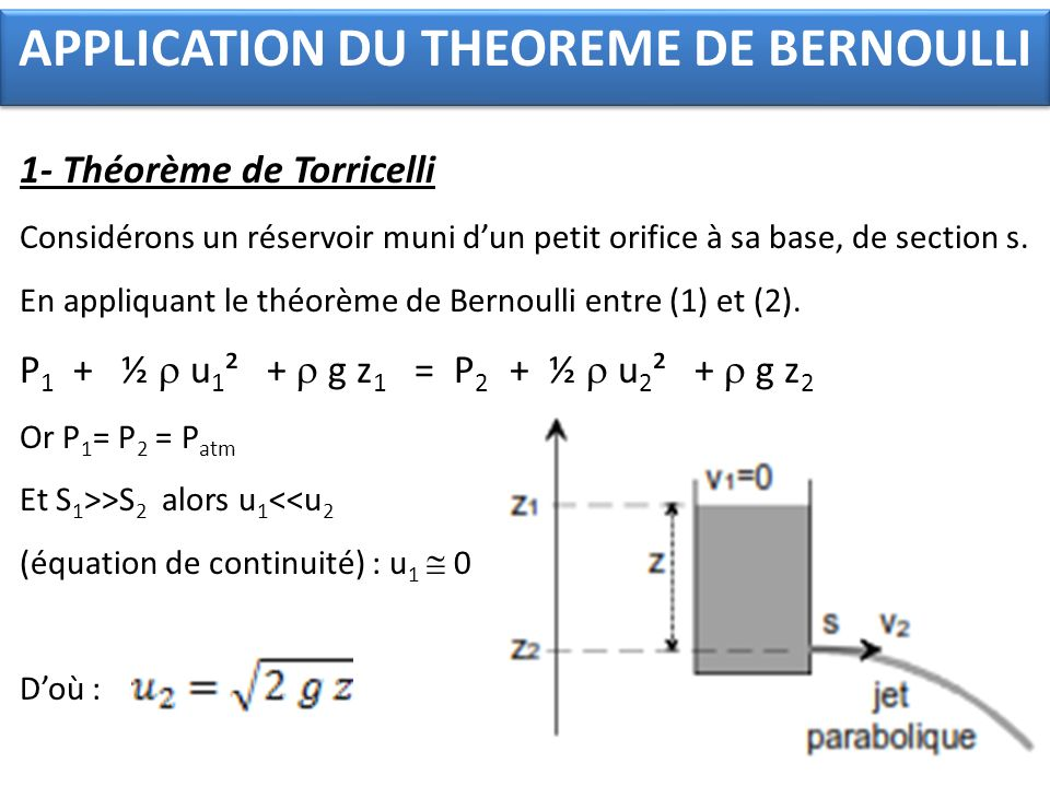 APPLICATION DU THEOREME DE BERNOULLI