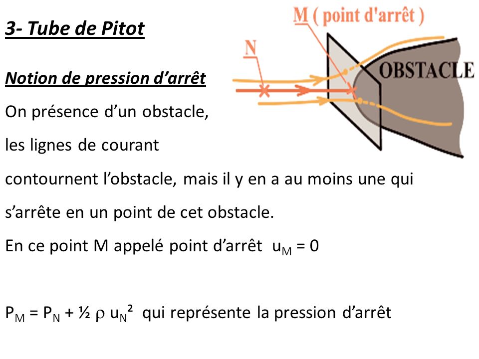 3- Tube de Pitot Notion de pression d'arrêt On présence d'un obstacle,
