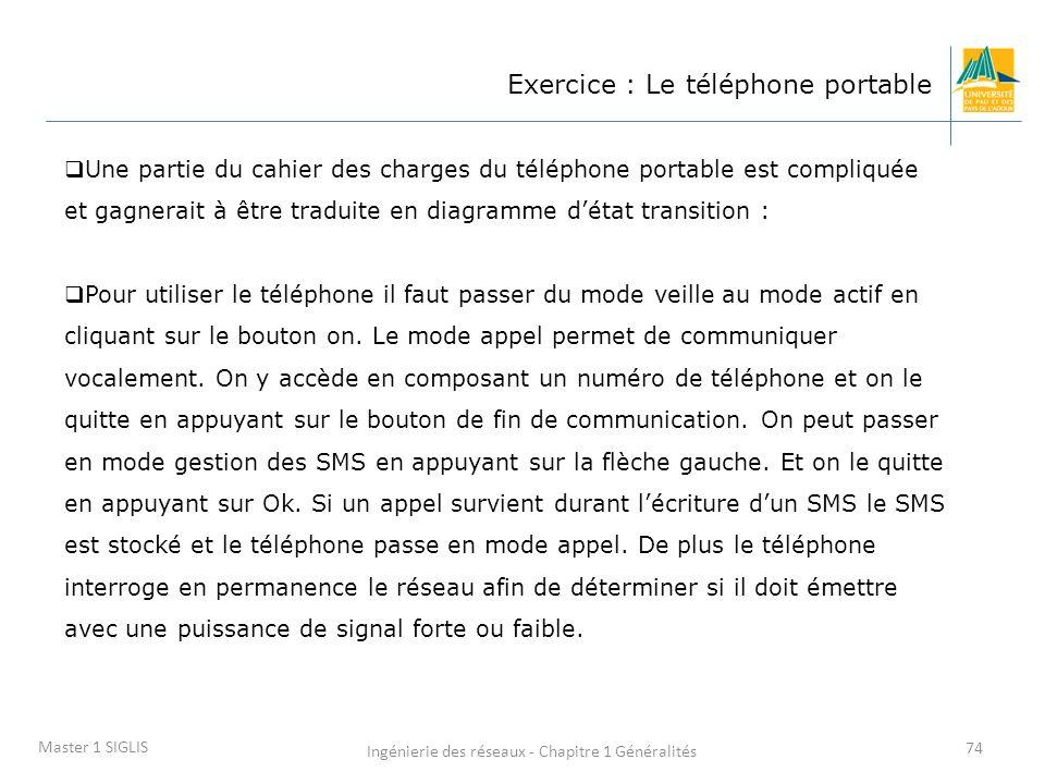 réseau occupé téléphone portable