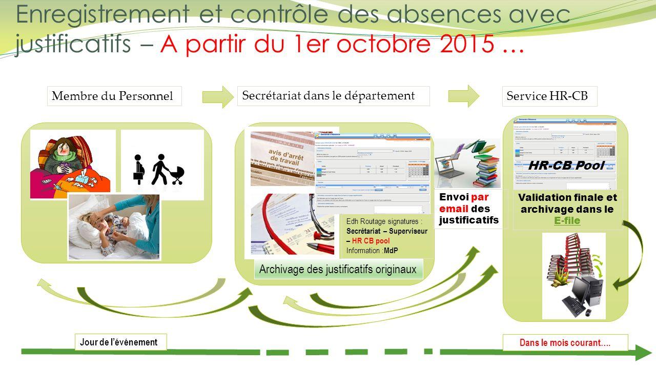 gestion de la demande pdf