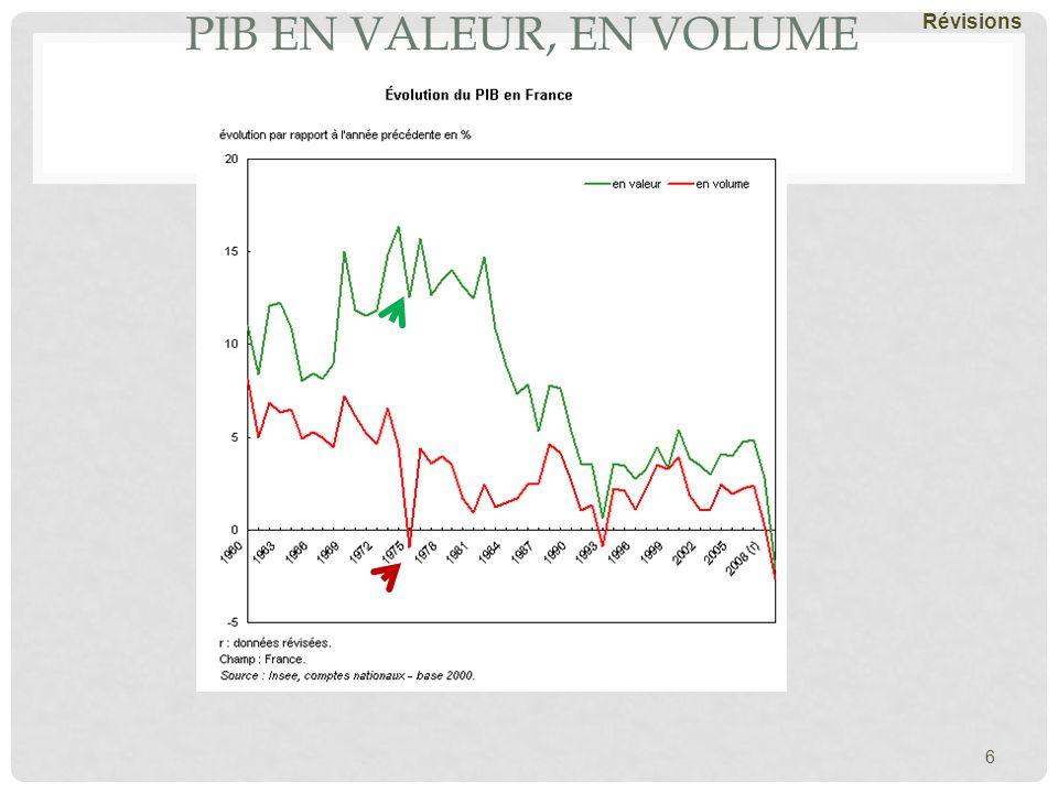Pib Et Croissance Revisions De Premiere En Valeur En Volume Indices