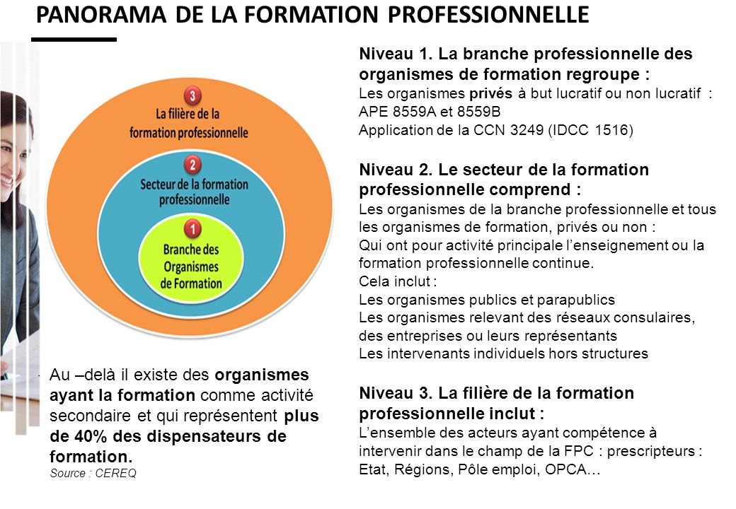 formation pole emploi opca