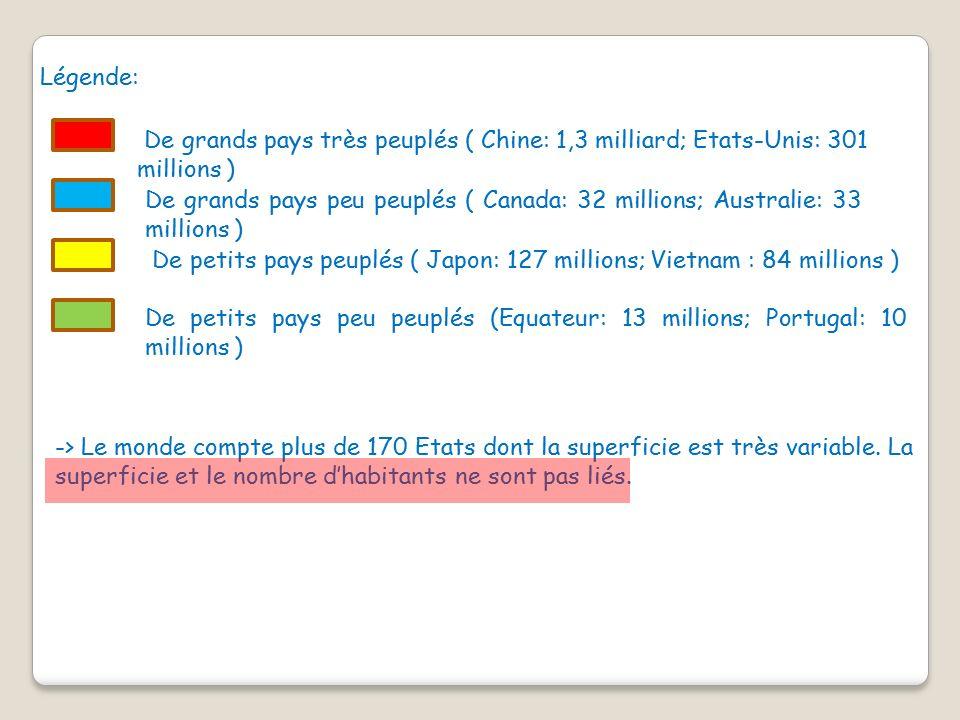 Iii Les Etats Dans Le Monde Ppt Telecharger