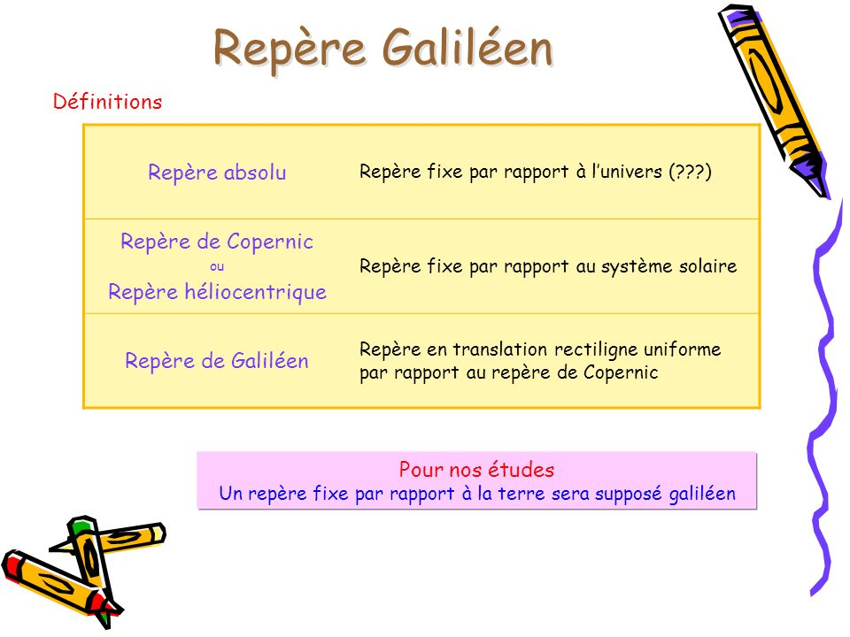 repere galileen