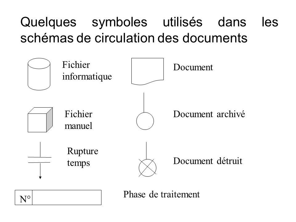 machine a detruire documents