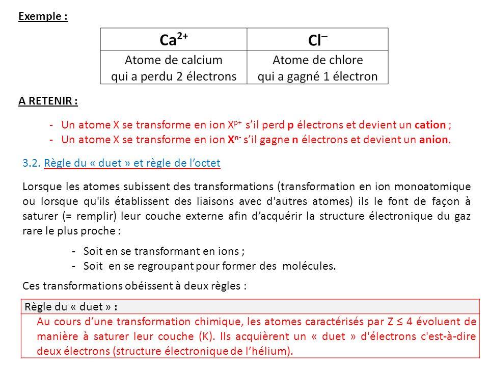 Chapitre 3 L Element Chimique Les Objectifs De Connaissance