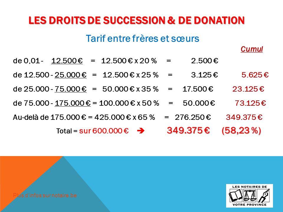 Succession Et Donation Au Dernier Vivant