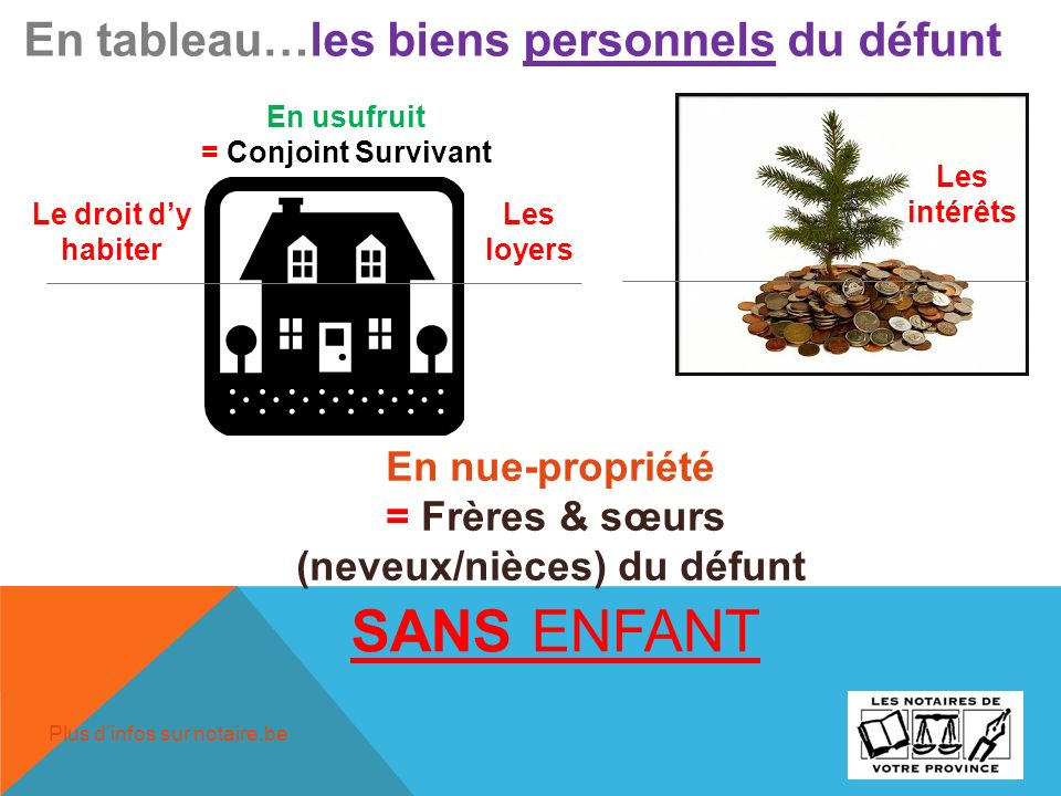 J Organise Ma Succession Ppt Video Online Telecharger