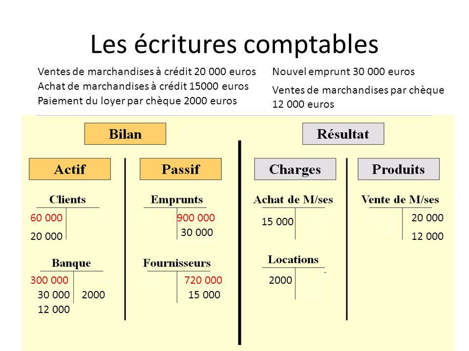 la construction des documents comptables ppt video online t l charger. Black Bedroom Furniture Sets. Home Design Ideas