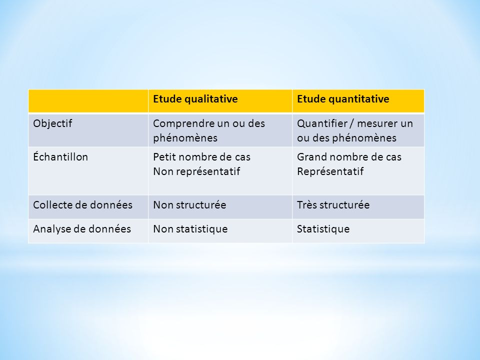 cours 3 le sim   syst u00e8me d u2019informations marketing