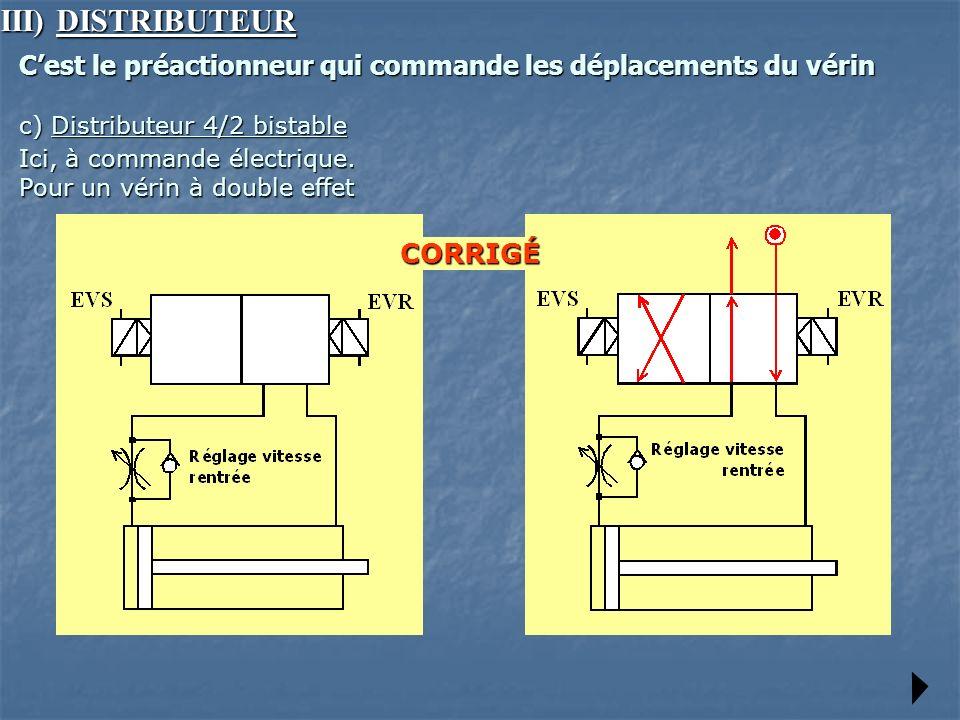 automatique et informatique industrielle ppt video online t l charger. Black Bedroom Furniture Sets. Home Design Ideas
