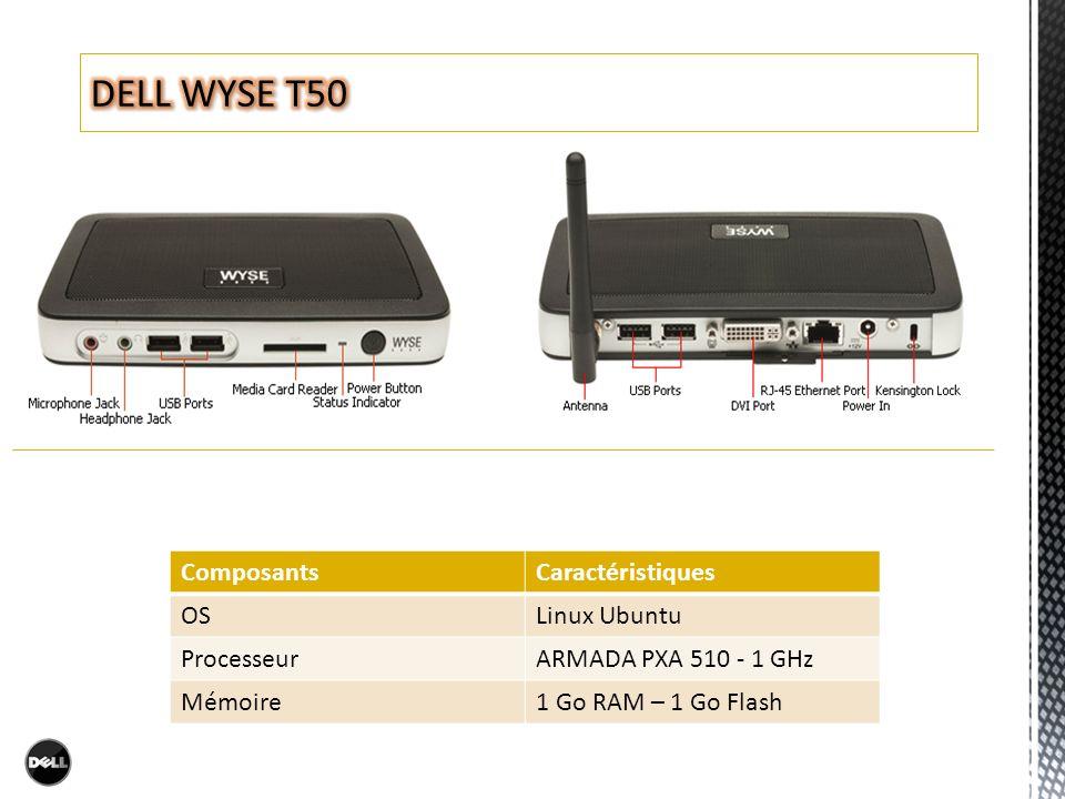 Gestion de terminaux WYSE - ppt video online télécharger