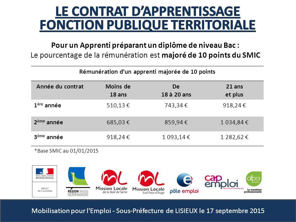 Sous Prefecture De Lisieux Ppt Telecharger