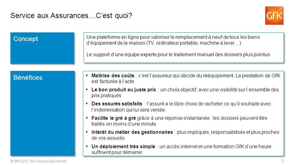 Service Aux Assurances C Est Quoi Ppt Telecharger