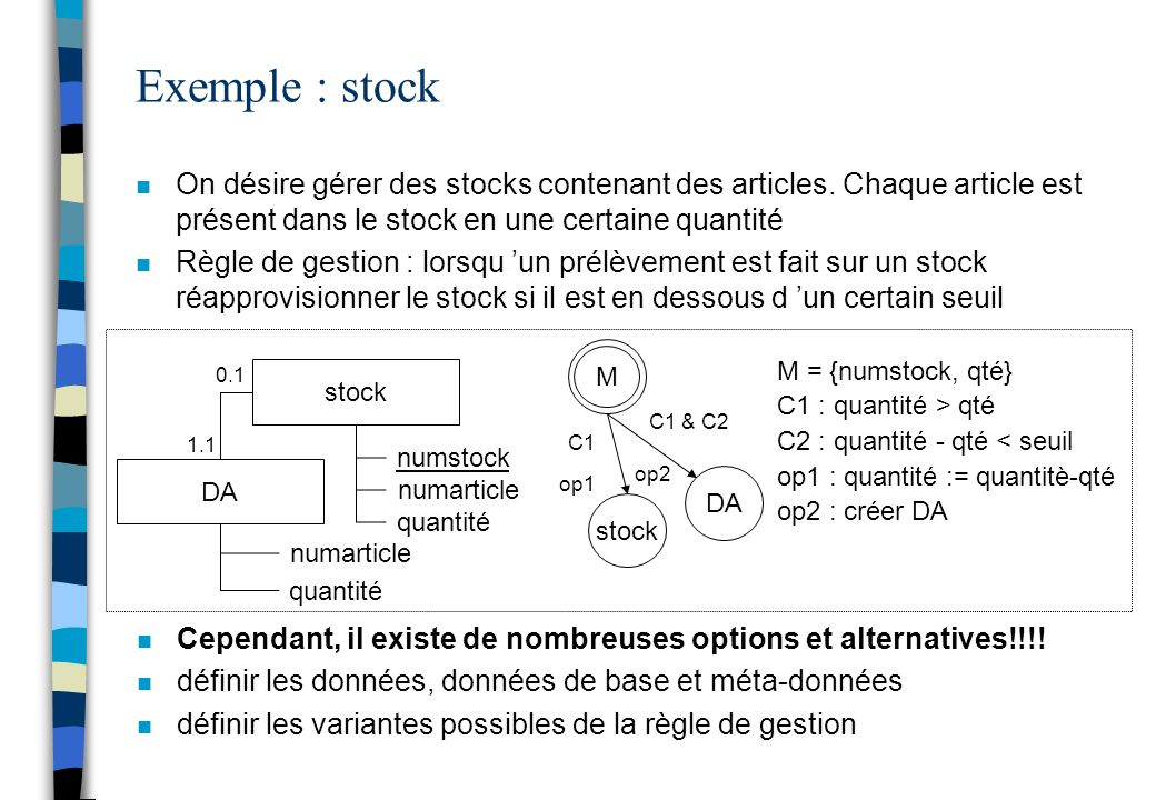 Stock options articles