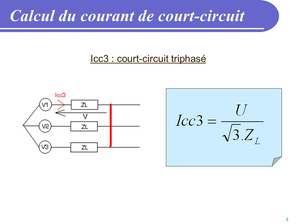 courants de court circuit ppt video online t l charger. Black Bedroom Furniture Sets. Home Design Ideas