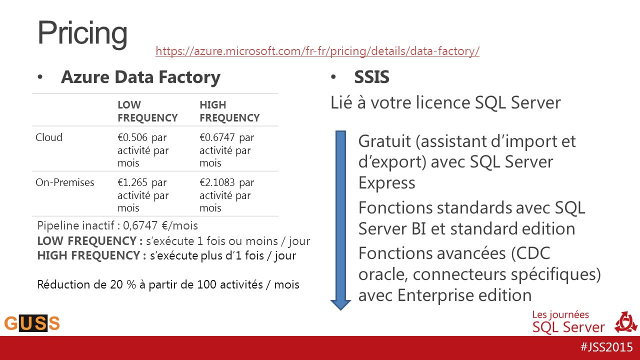 Pricing Azure Data Factory SSIS Lié à votre licence SQL Server