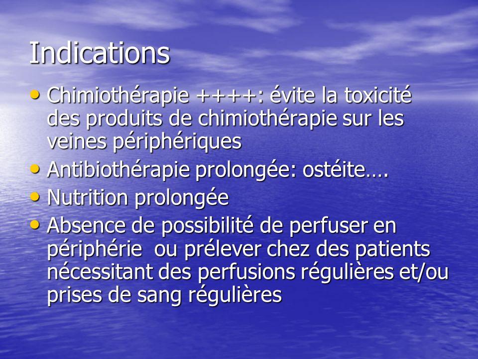 4 Indications Chimiothérapie ...