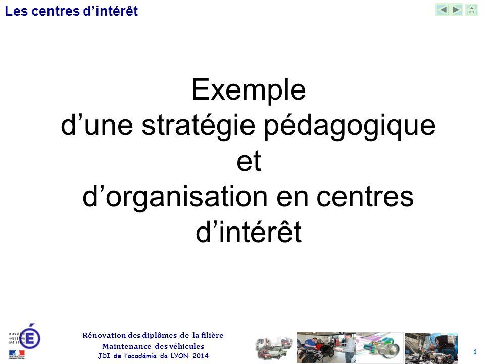 Exemple D Une Stratégie Pédagogique Et D Organisation En Centres D Intérêt Cette Exemple Correspond à Une Organisation Pour Un Bac Pro Maintenance