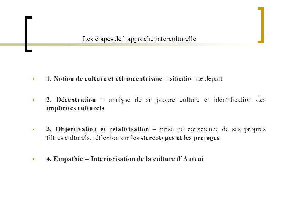 approche interculturelle en travail social