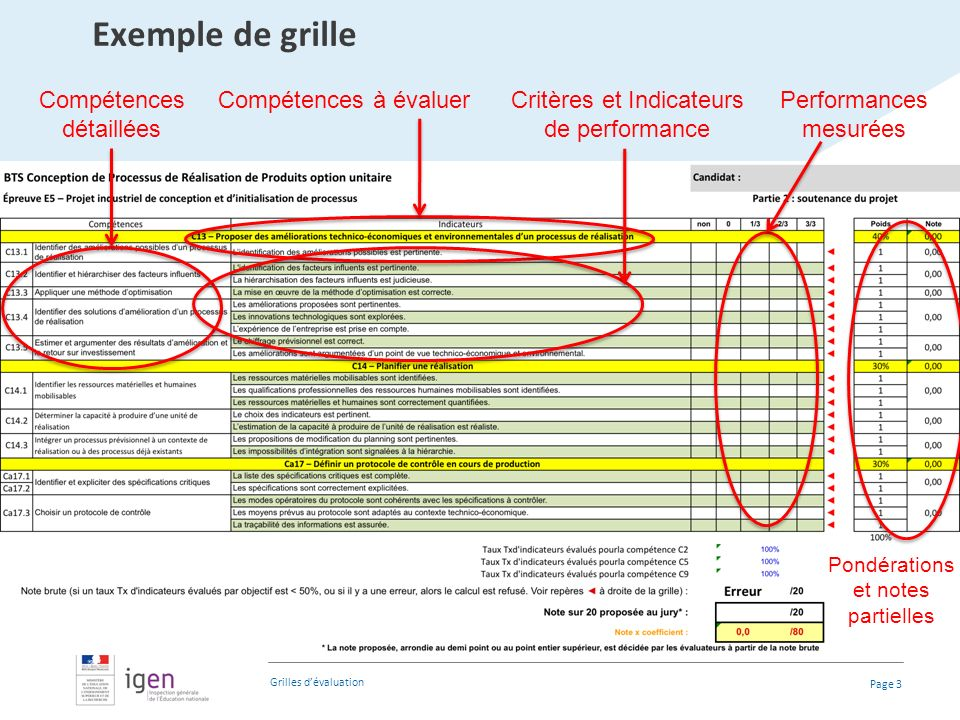 principes des grilles d u2019 u00e9valuation