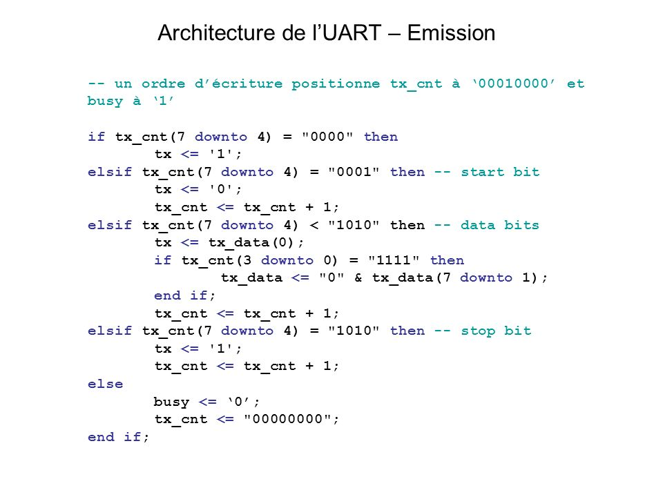 Architecture de l'UART – Emission