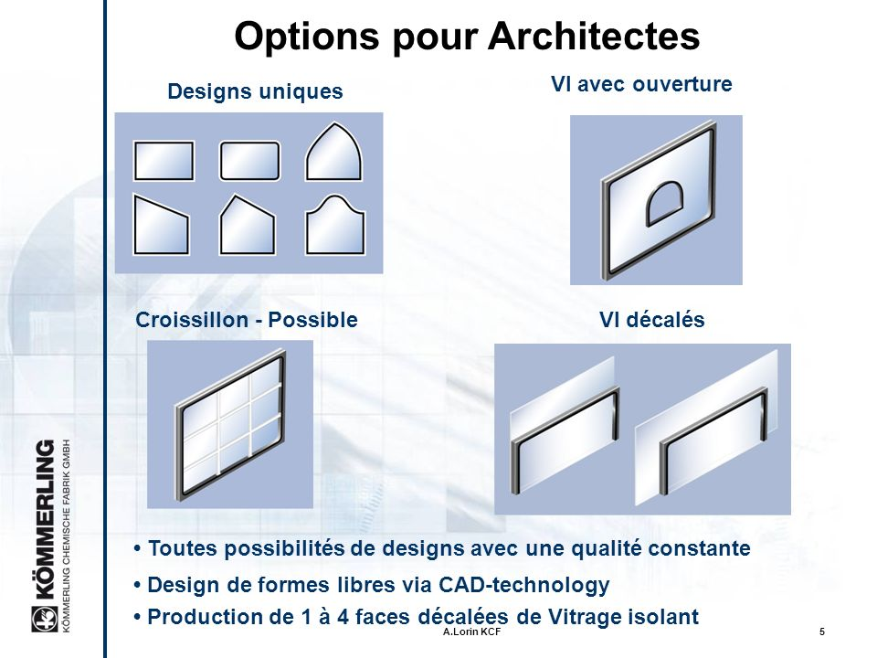 Options pour Architectes Croissillon - Possible