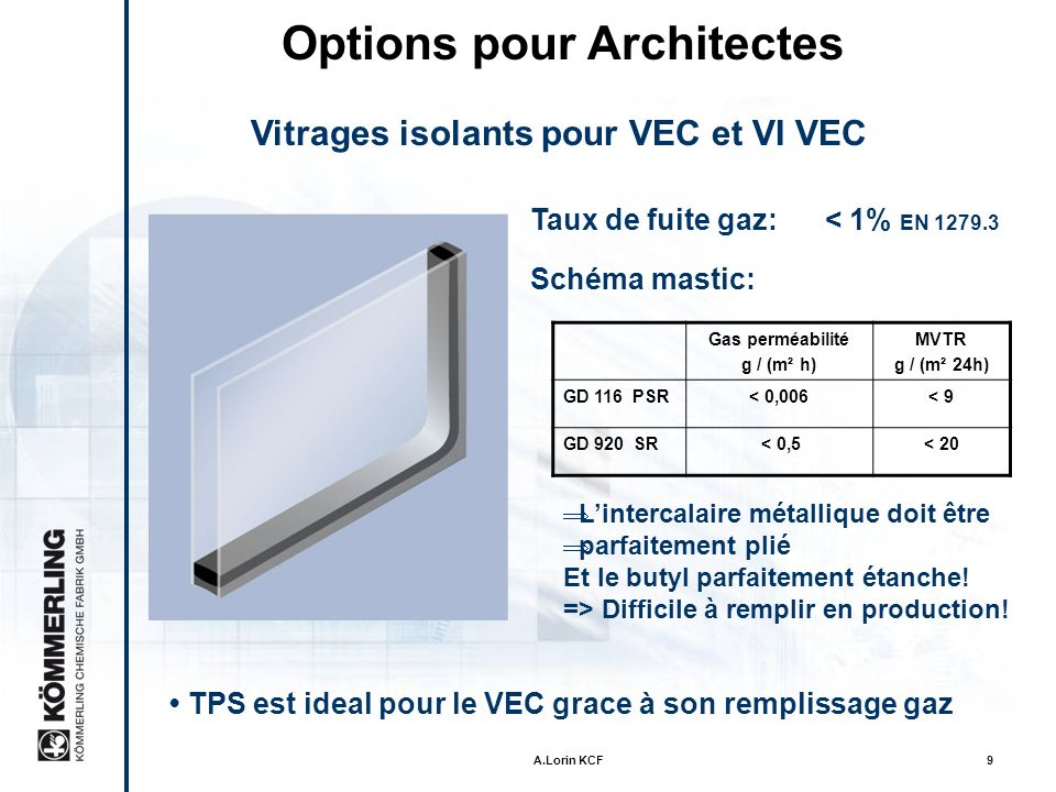 Options pour Architectes Vitrages isolants pour VEC et VI VEC