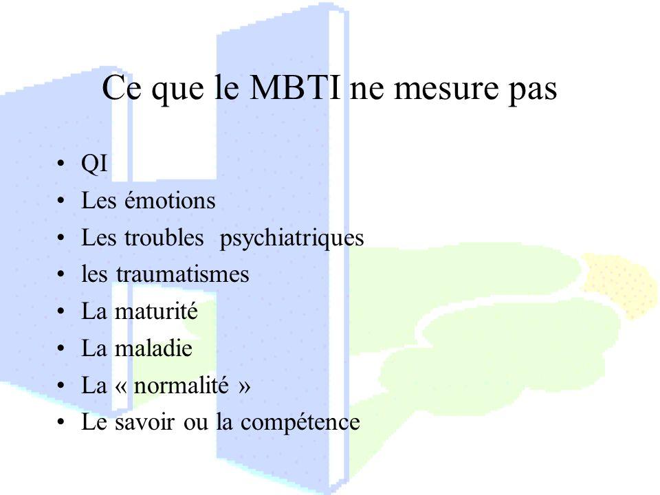Guide de terrain de rencontres MBTI