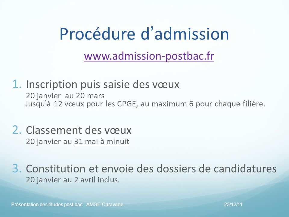 Procédure d'admission